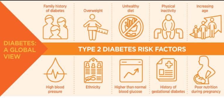 Patofisiologi dari diabetes melitus