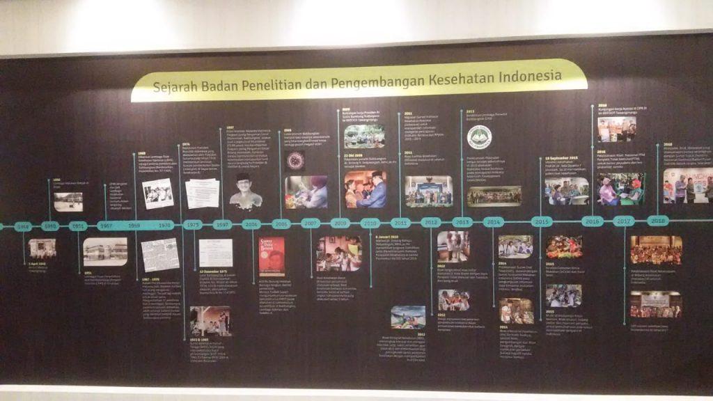 Galeri Riset Kesehatan Nasional  di Jakarta